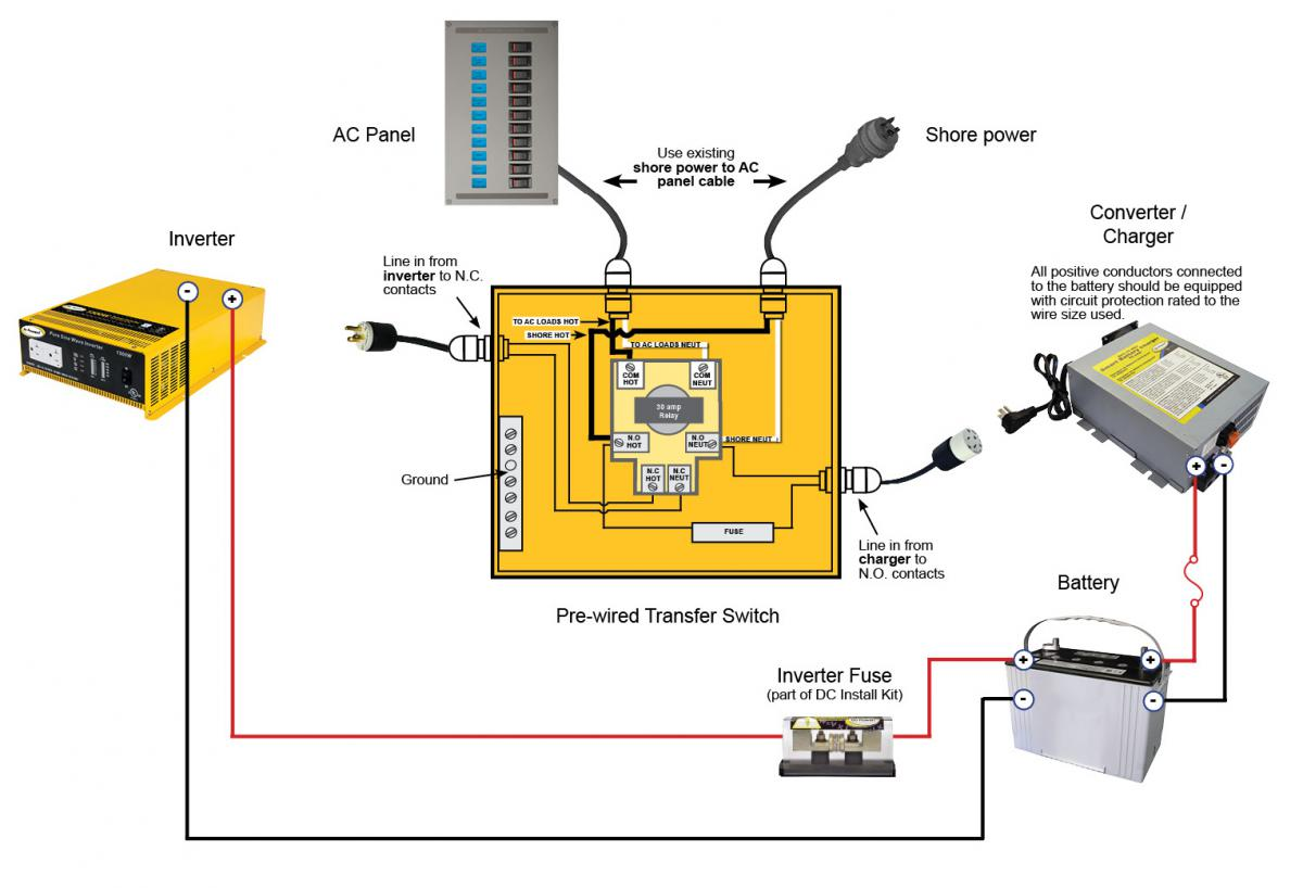 Rv Power Converter Wiring Diagram from www.solarpenny.com