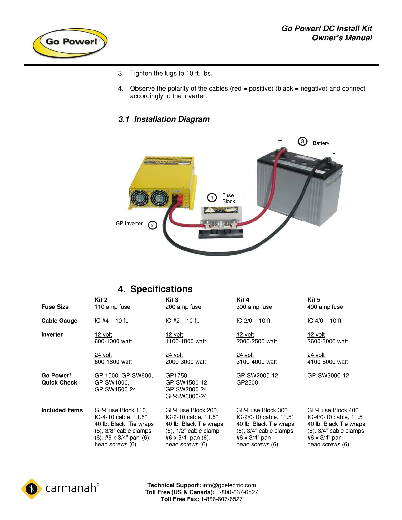 Inverter Fuse And Cable Install Kits 1100 1800 Watt 600 Amp Box General Block Size Wattage Amperage 1000 110 1500 200 2000 300