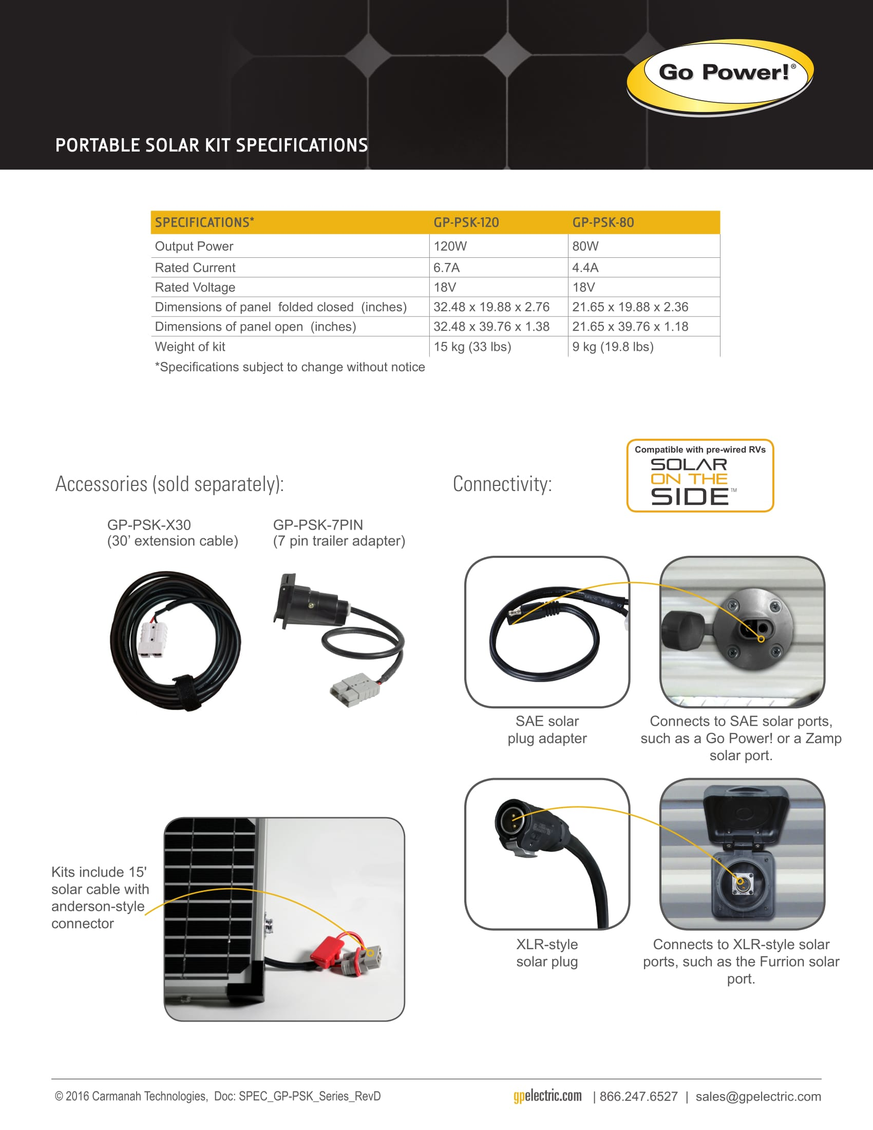 Go Power Portable Solar Kits 120 Watts Home Supply Inverter Available In 80 Powers Line Of Folding Modules Offer Some The Most Versatile And Convenient Battery Charging Options For Those Who Dont